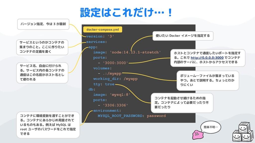 version: '3' services: app: image: 'node:14.13....