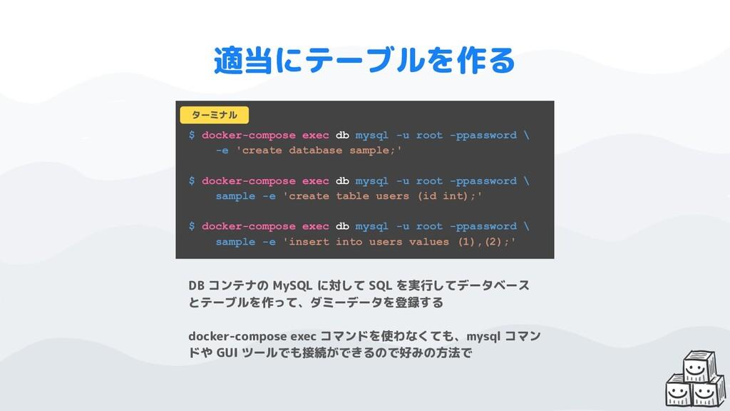 $ docker-compose exec db mysql -u root -ppasswo...
