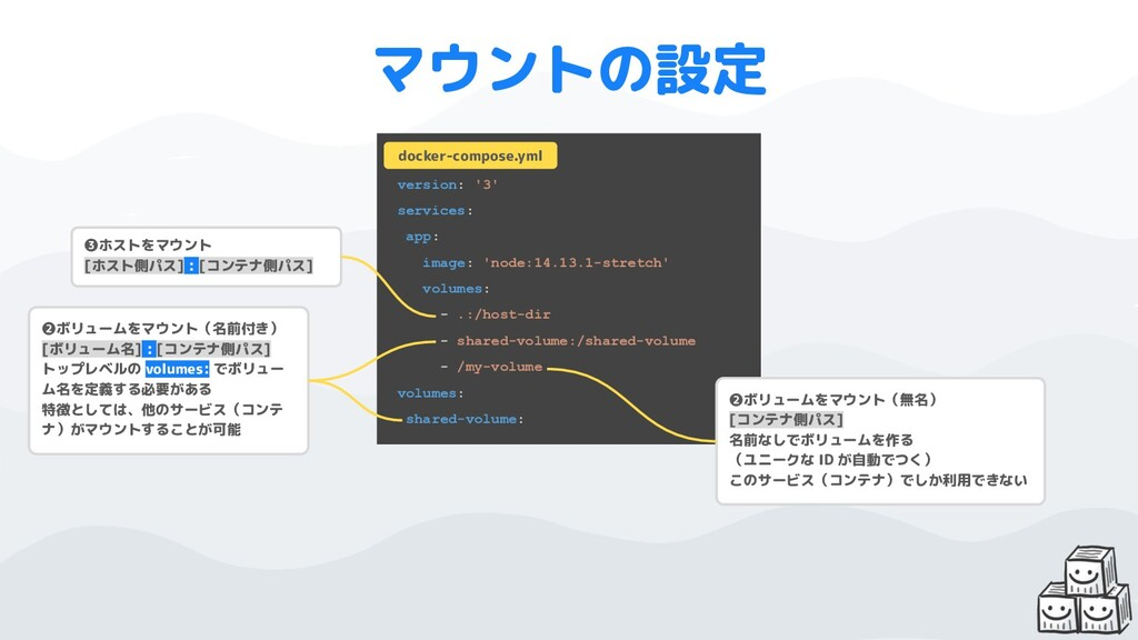 マウントの設定 version: '3' services: app: image: 'nod...