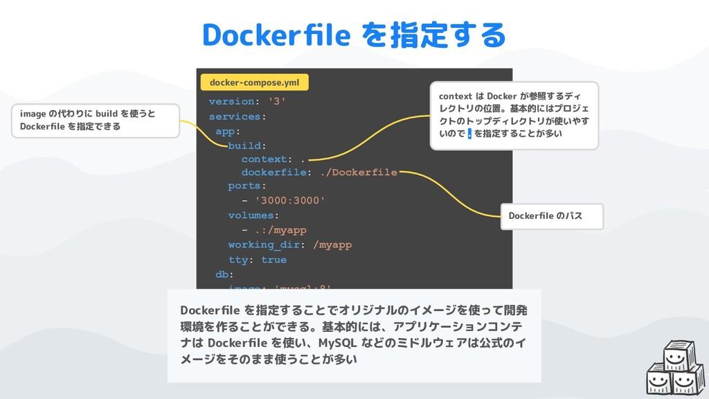 version: '3' services: app: build: context: . d...