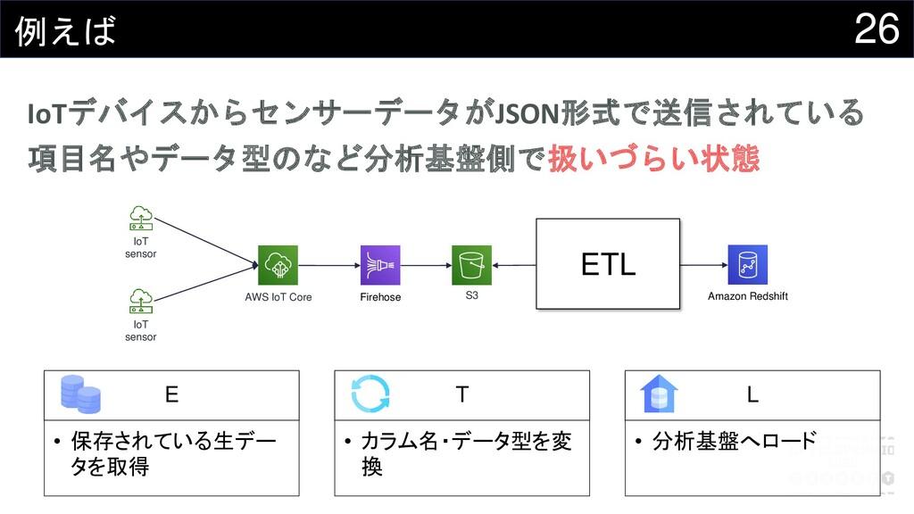 26 例えば IoTデバイスからセンサーデータがJSON形式で送信されている 項目名やデータ型...