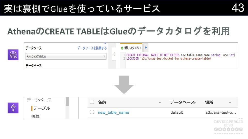 43 実は裏側でGlueを使っているサービス AthenaのCREATE TABLEはGlue...