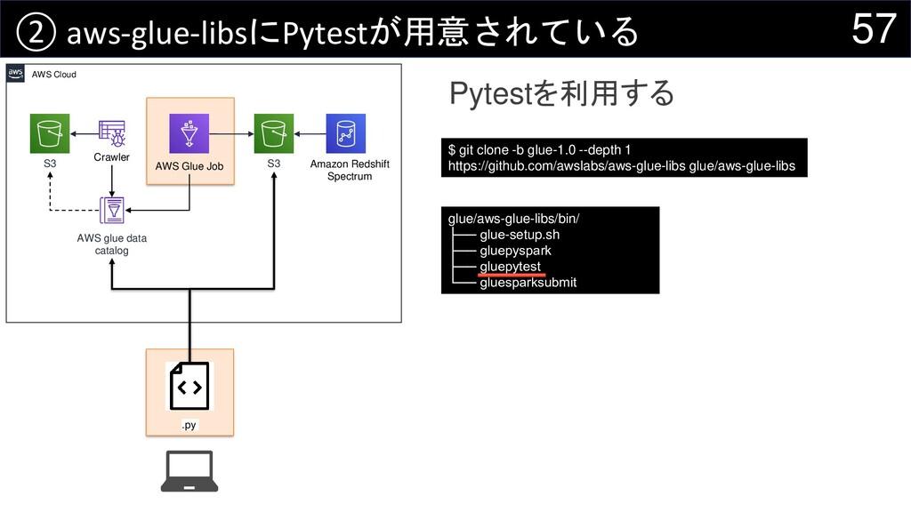 57 ② aws-glue-libsにPytestが用意されている Amazon Redshi...