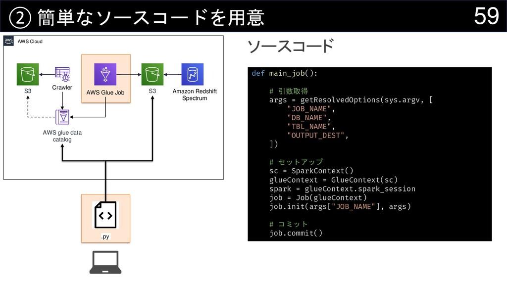 ソースコード 59 ② 簡単なソースコードを用意 def main_job(): # 引数取得...
