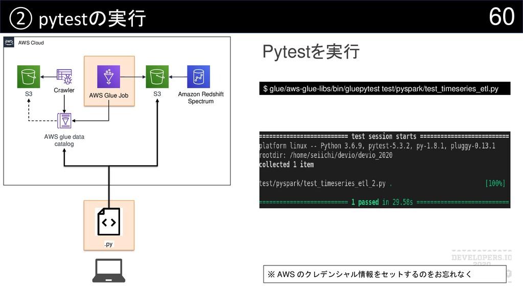Pytestを実行 60 ② pytestの実行 ※ AWS のクレデンシャル情報をセットする...