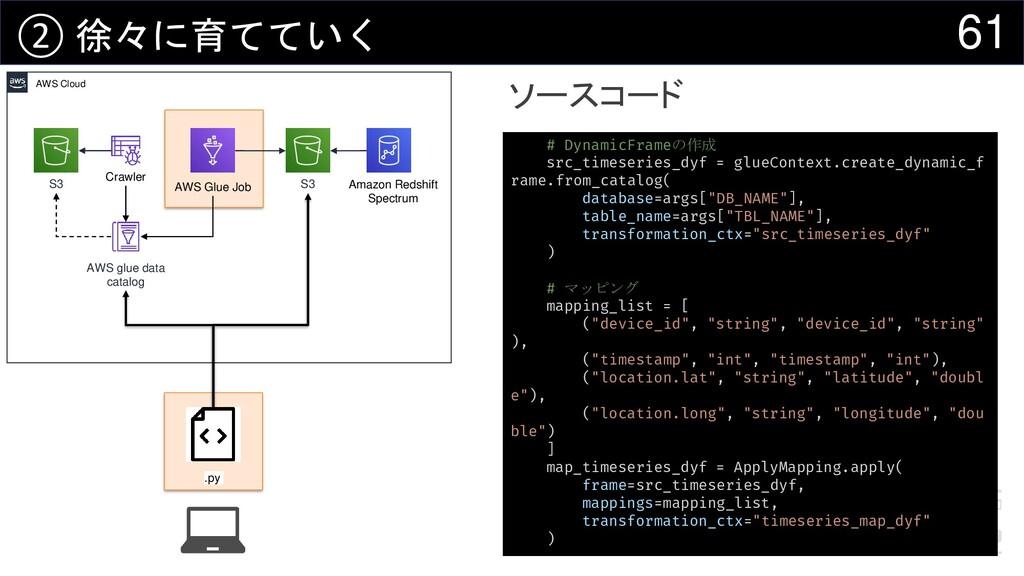 ソースコード 61 ② 徐々に育てていく # DynamicFrameの作成 src_time...