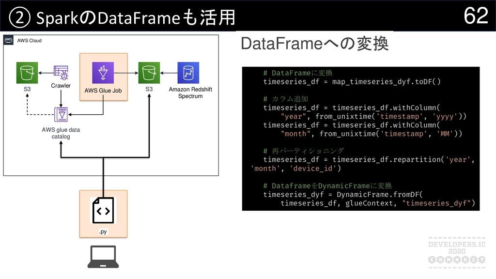 DataFrameへの変換 62 ② SparkのDataFrameも活用 # DataFra...