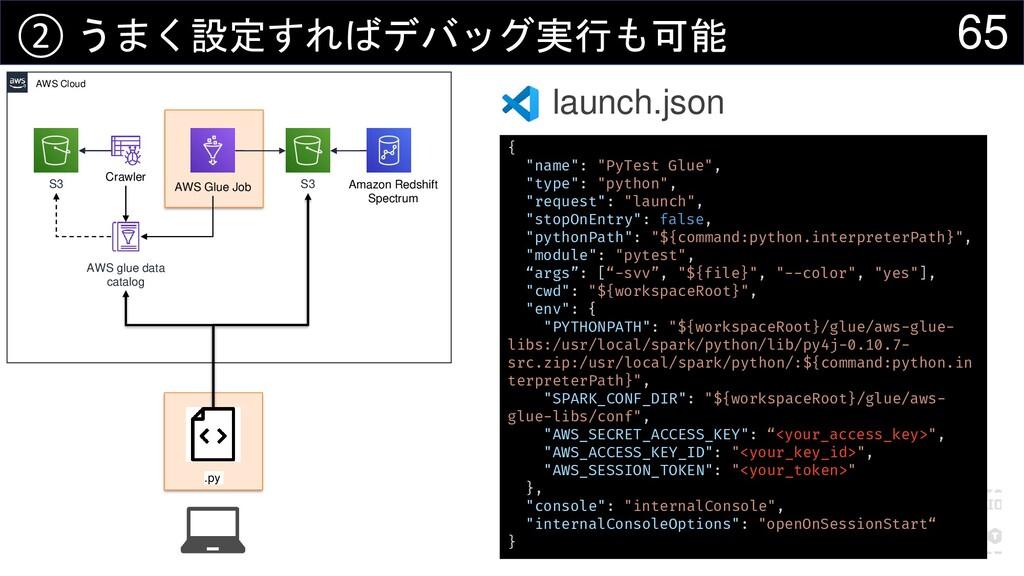 "launch.json 65 ② うまく設定すればデバッグ実行も可能 { ""name"": ""P..."