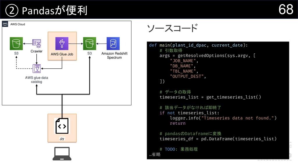 ソースコード 68 ② Pandasが便利 def main(plant_id_dpac, c...