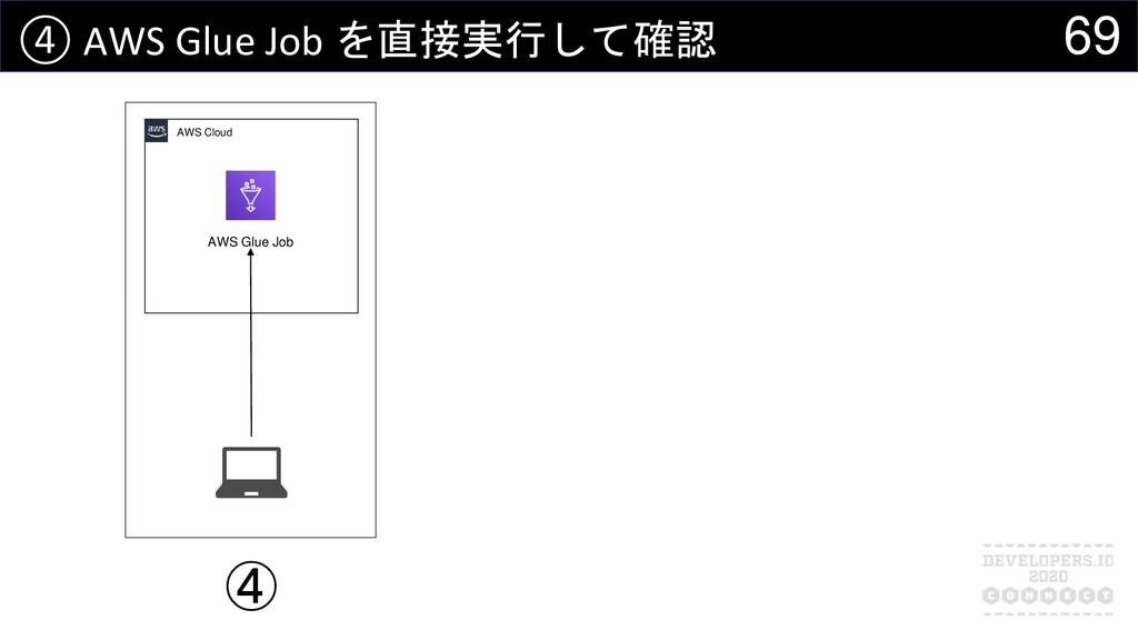 69 ④ AWS Glue Job を直接実行して確認 AWS Cloud AWS Glue ...