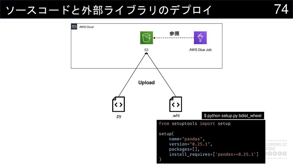 74 ソースコードと外部ライブラリのデプロイ AWS Cloud from setuptool...