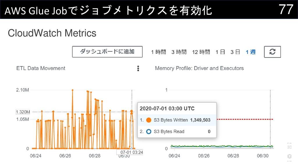 77 AWS Glue Jobでジョブメトリクスを有効化 CloudWatch Metrics