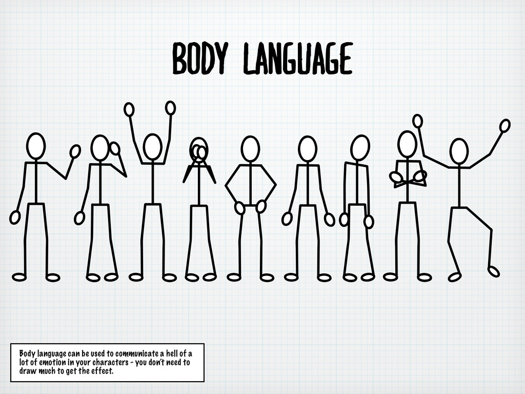 Body language Body language can be used to comm...