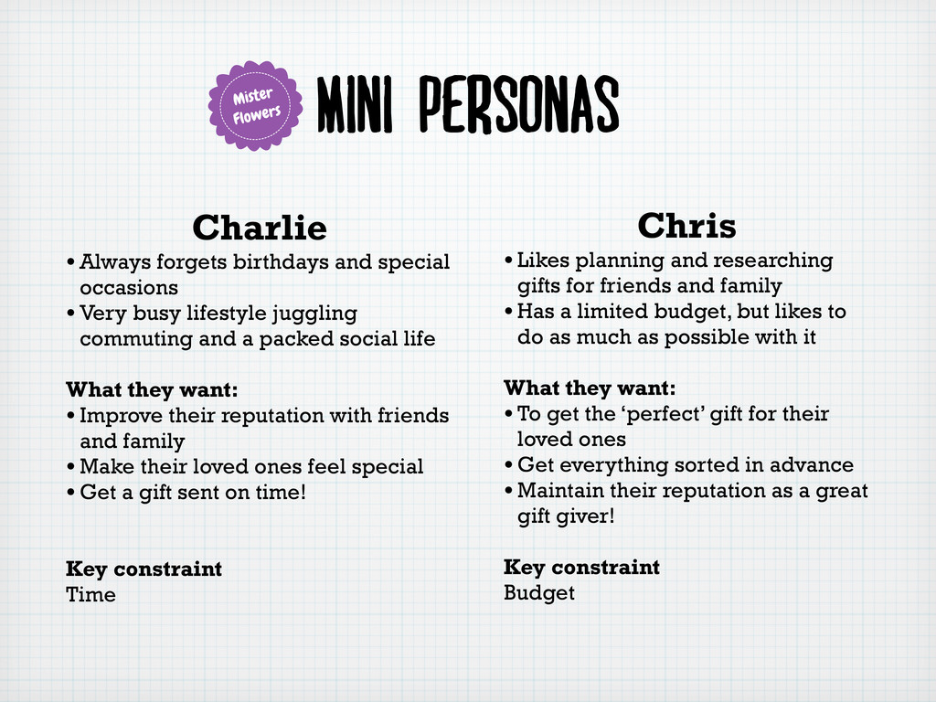 mini personas Charlie •Always forgets birthdays...