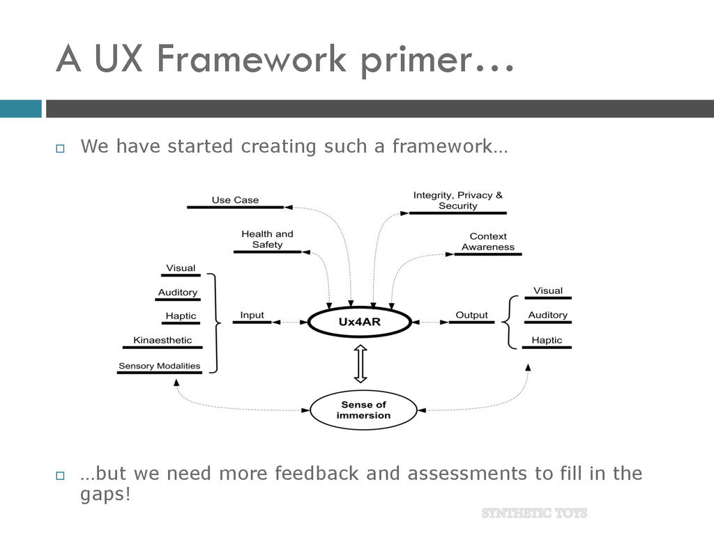  We have started creating such a framework…  ...