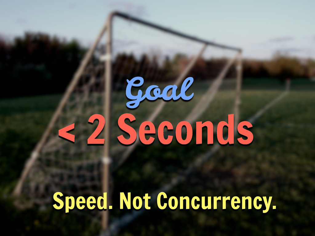 < 2 Seconds Speed. Not Concurrency. Goal
