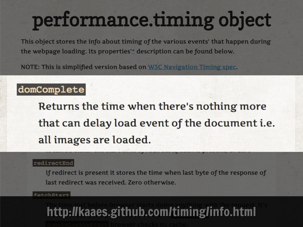 http://kaaes.github.com/timing/info.html ``
