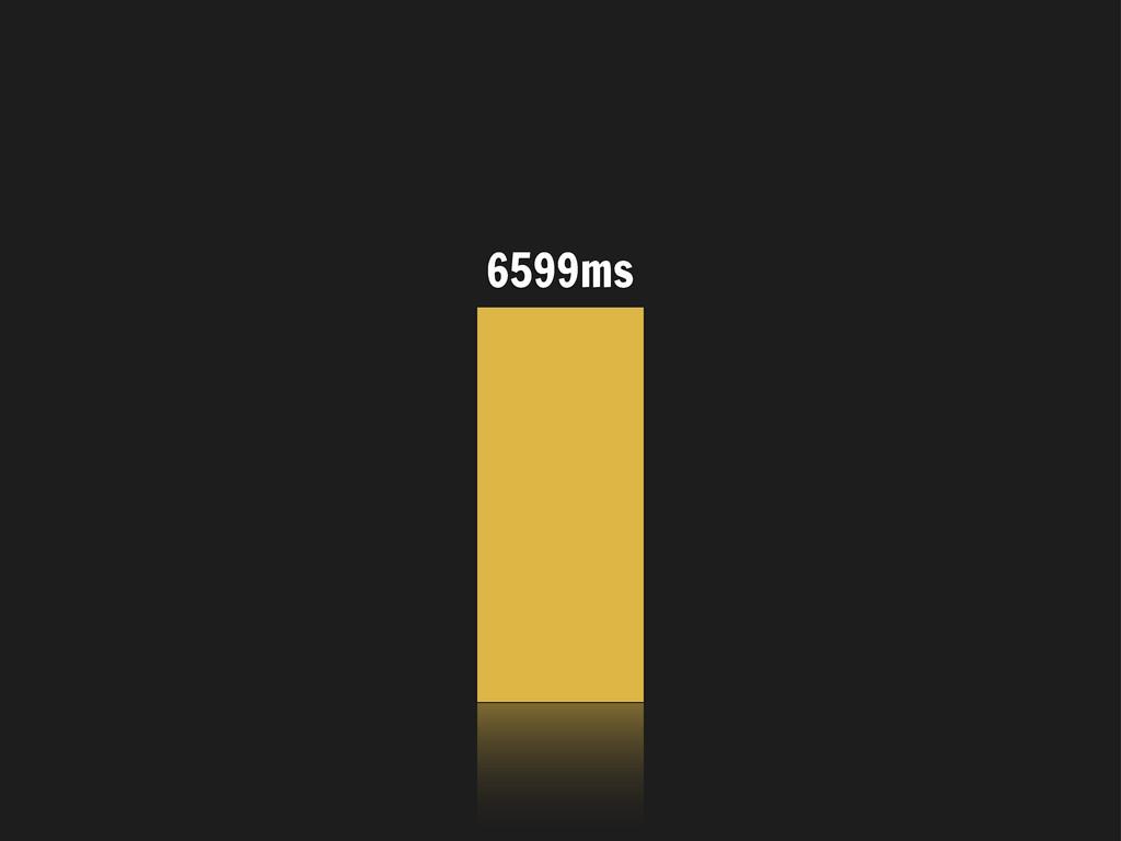 6599ms
