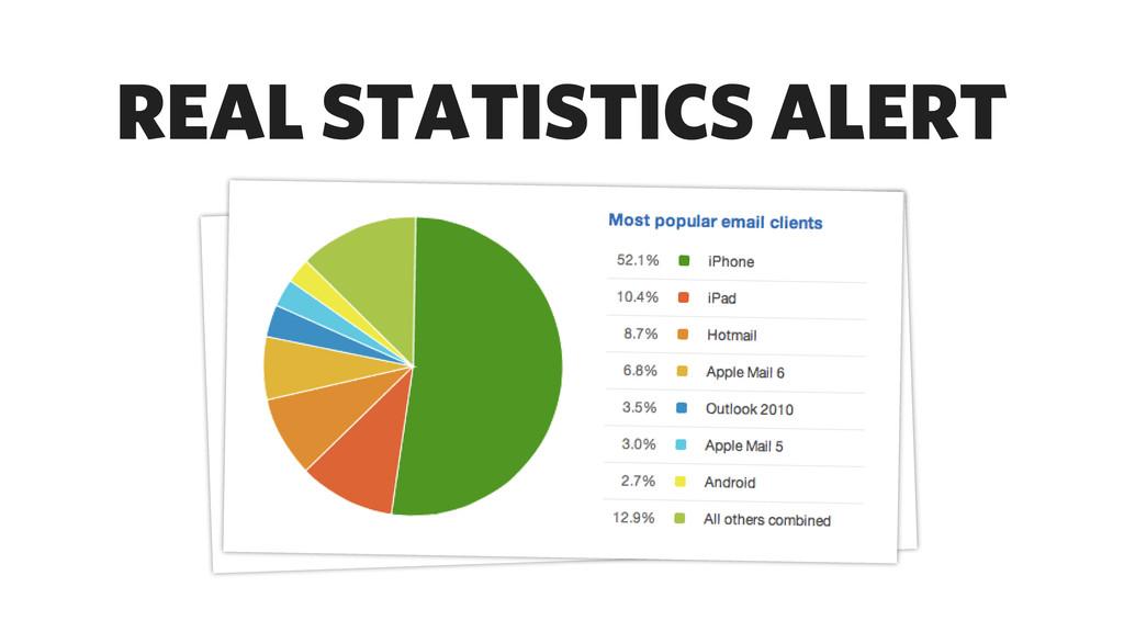 REAL STATISTICS ALERT