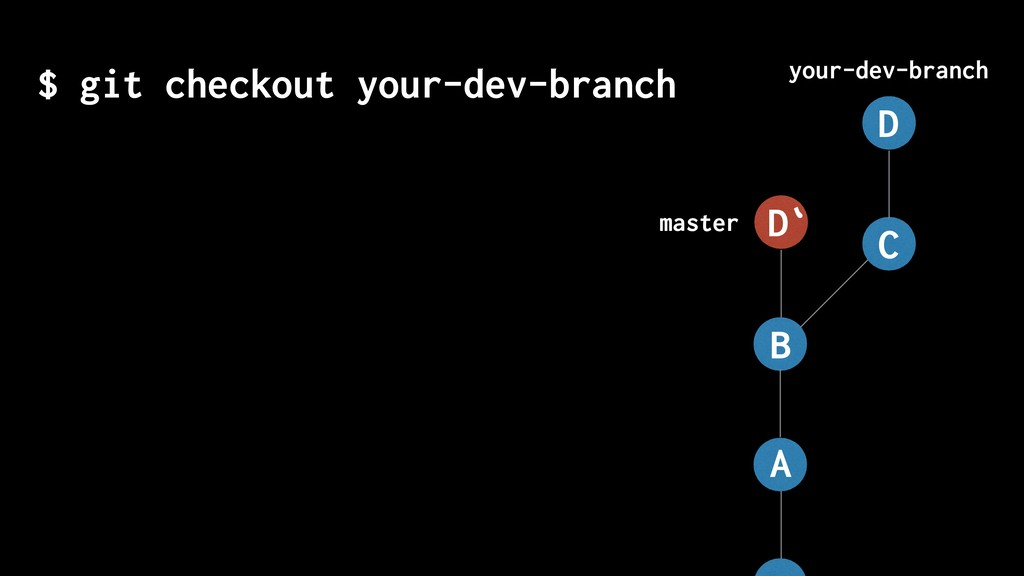 $ git checkout your-dev-branch master your-dev-...