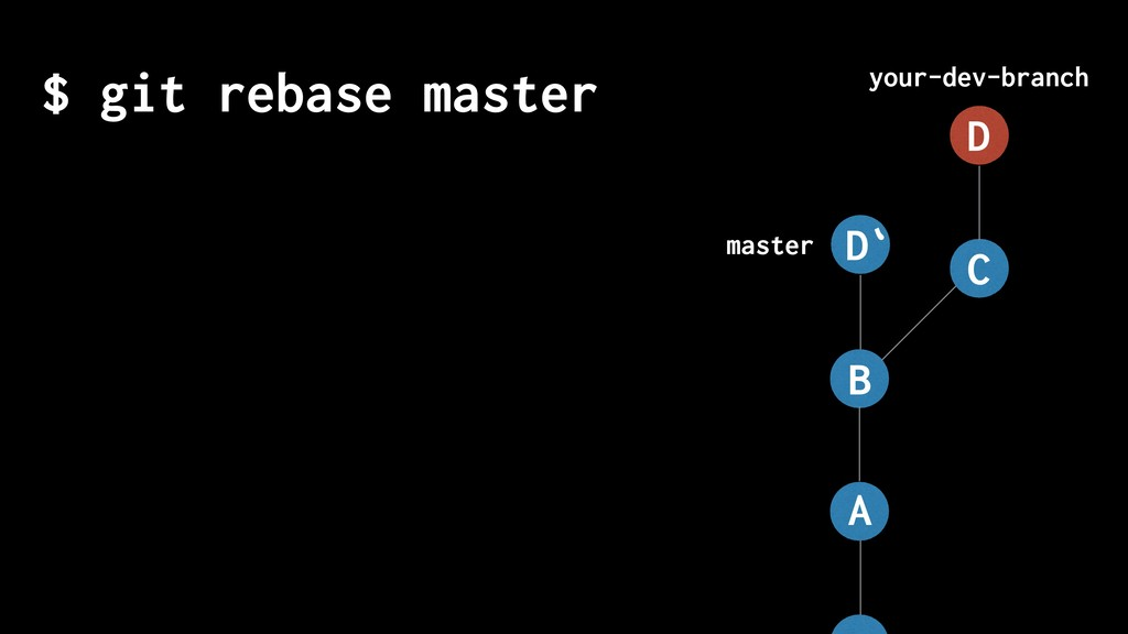 $ git rebase master master your-dev-branch A B ...