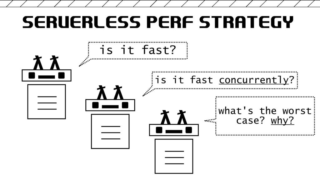 SERVERLESS PERF STRATEGY ƛ ƛ is it fast? ƛ ƛ is...