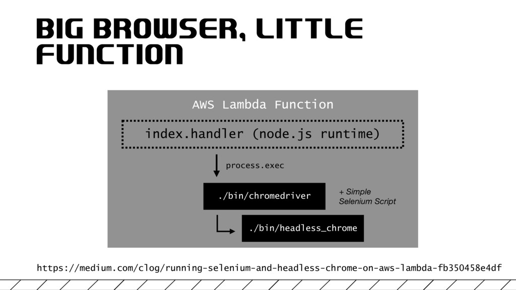 AWS Lambda Function index.handler (node.js runt...