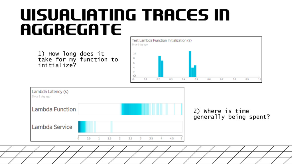 VISUALIATING TRACES IN AGGREGATE 1) How long do...