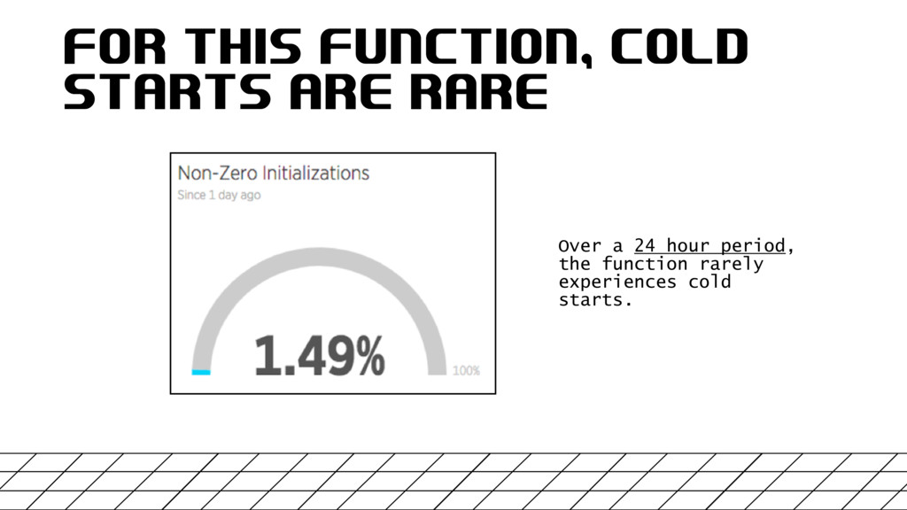 FOR THIS FUNCTION, COLD STARTS ARE RARE Over a ...