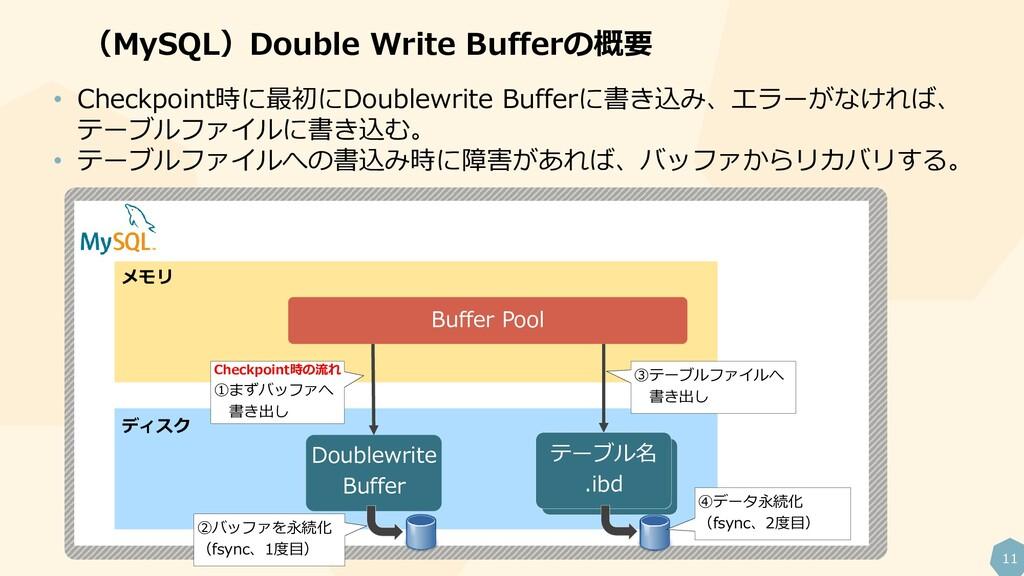 11 (MySQL)Double Write Bufferの概要 • Checkpoint時に...