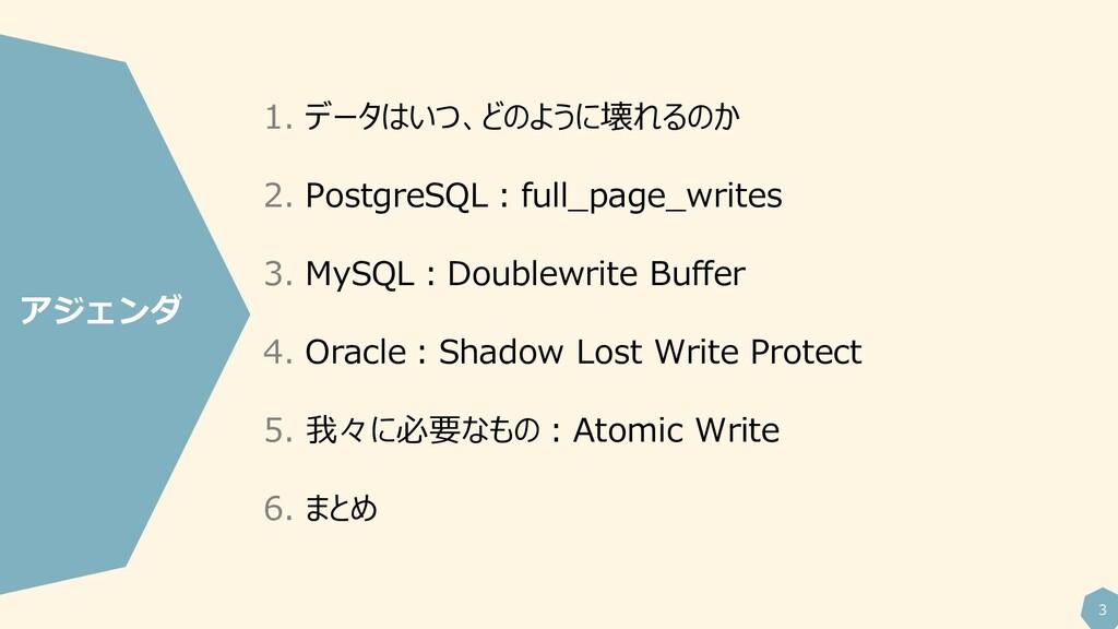3 1. データはいつ、どのように壊れるのか 2. PostgreSQL:full_page_...