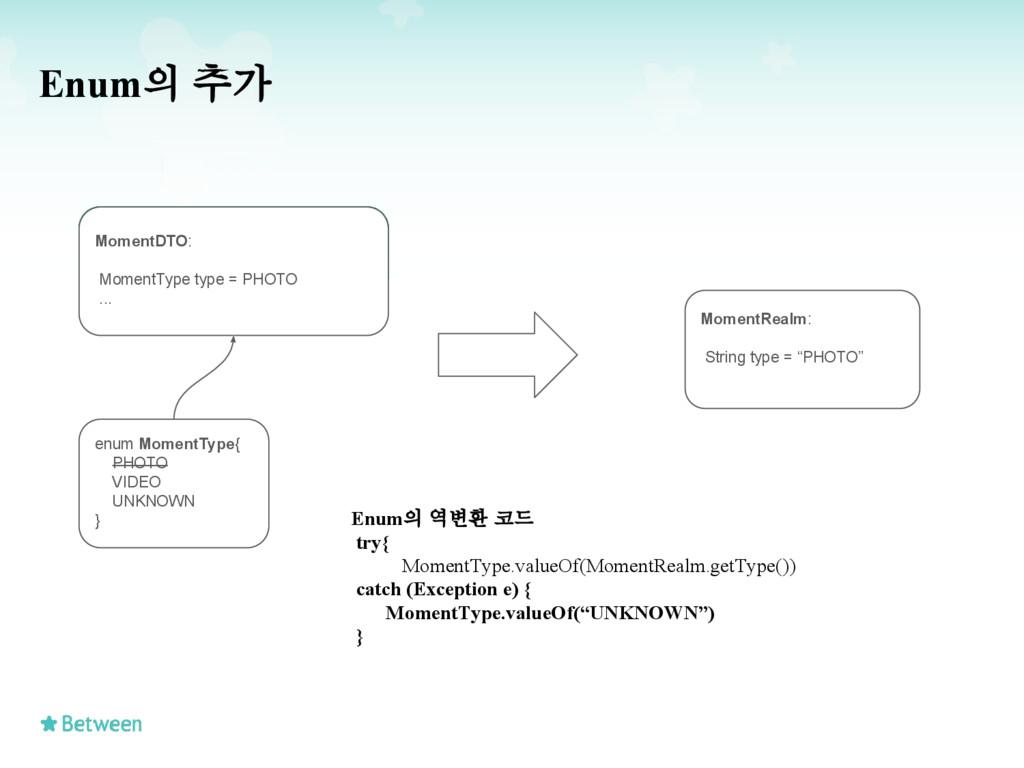 Enum의 추가 MomentDTO: MomentType type = PHOTO ......