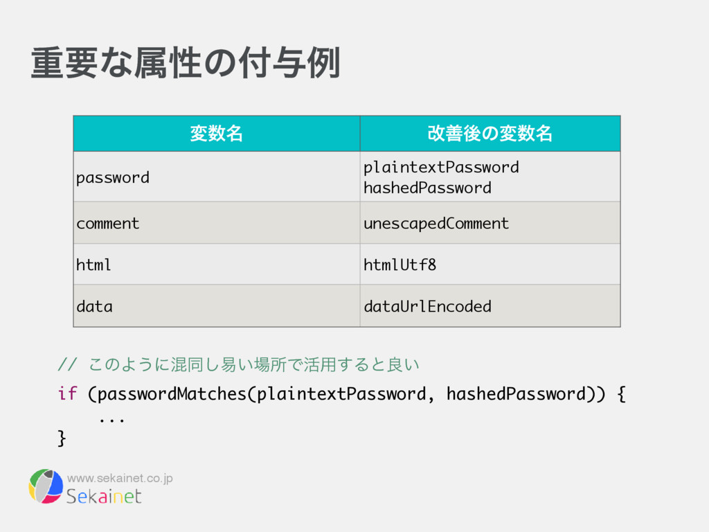www.sekainet.co.jp ॏཁͳଐੑͷ༩ྫ ม໊ վળޙͷม໊ passwo...