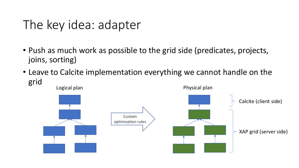 The key idea: adapter • Push as much work as po...