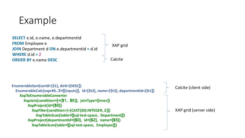Example SELECT e.id, e.name, e.departmentId FRO...