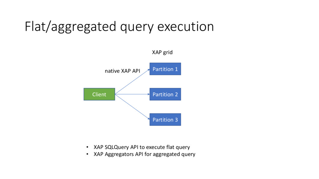 Flat/aggregated query execution Client Partitio...