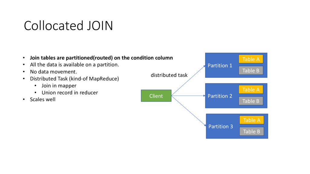 Collocated JOIN Client Partition 1 distributed ...