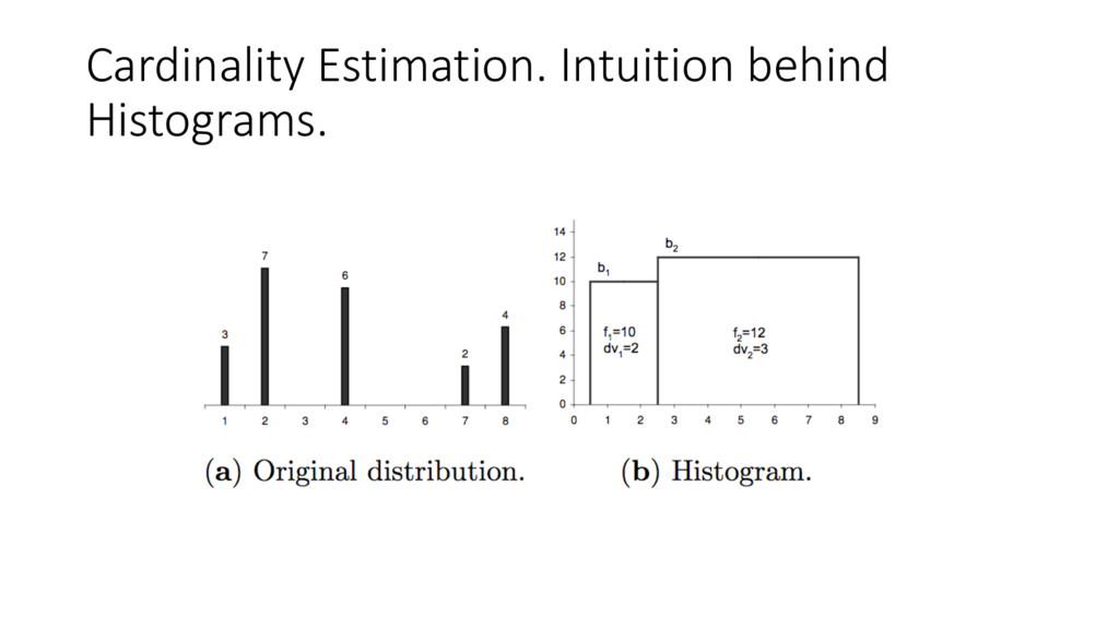 Cardinality Estimation. Intuition behind Histog...