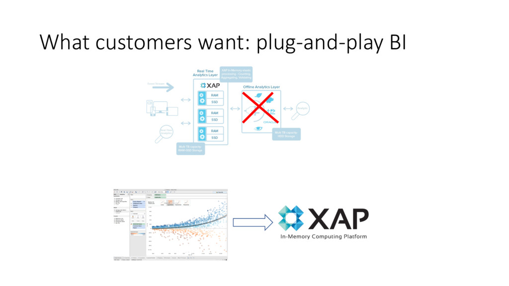 What customers want: plug-and-play BI