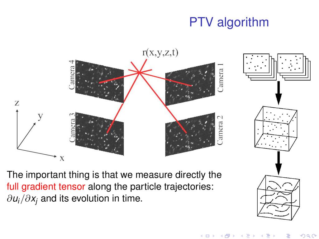 PTV algorithm 9  2-5 ± PT V processing scheme ...