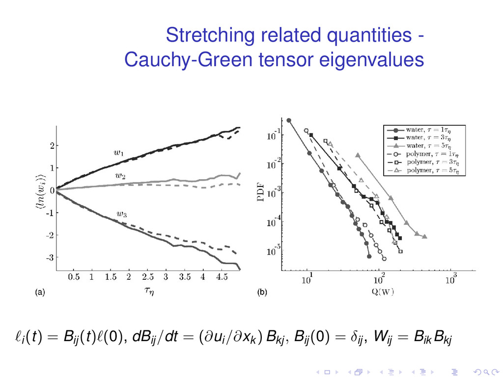 Stretching related quantities - Cauchy-Green te...