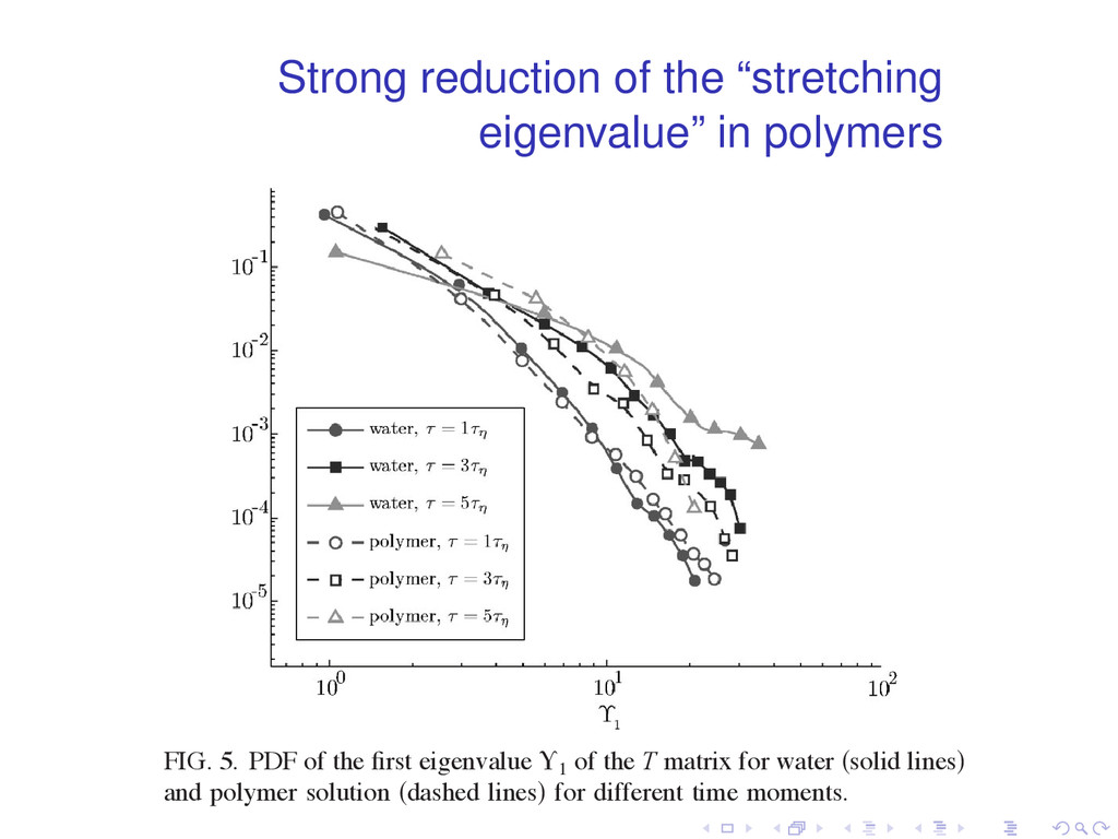 """Strong reduction of the """"stretching eigenvalue""""..."""