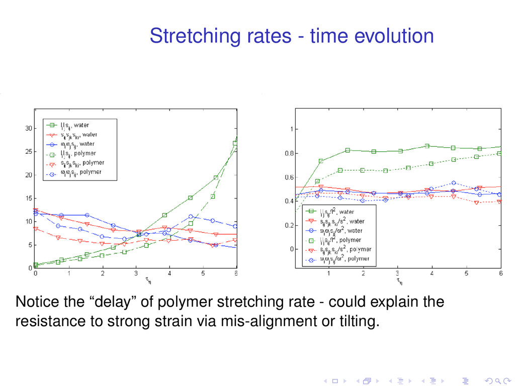 """Stretching rates - time evolution Notice the """"d..."""