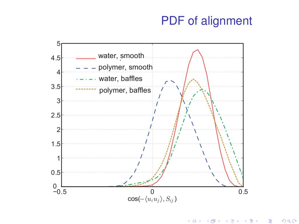 PDF of alignment −0 .5 0 0. 5 0 0. 5 1 1. 5 2 2...