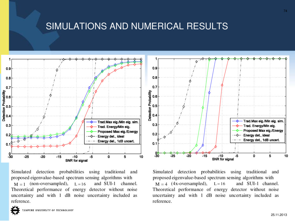 SIMULATIONS AND NUMERICAL RESULTS 74 25.11.2013...