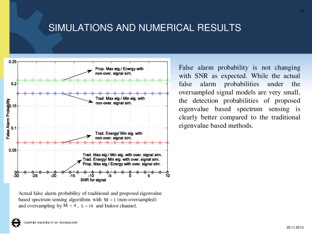SIMULATIONS AND NUMERICAL RESULTS 75 25.11.2013...