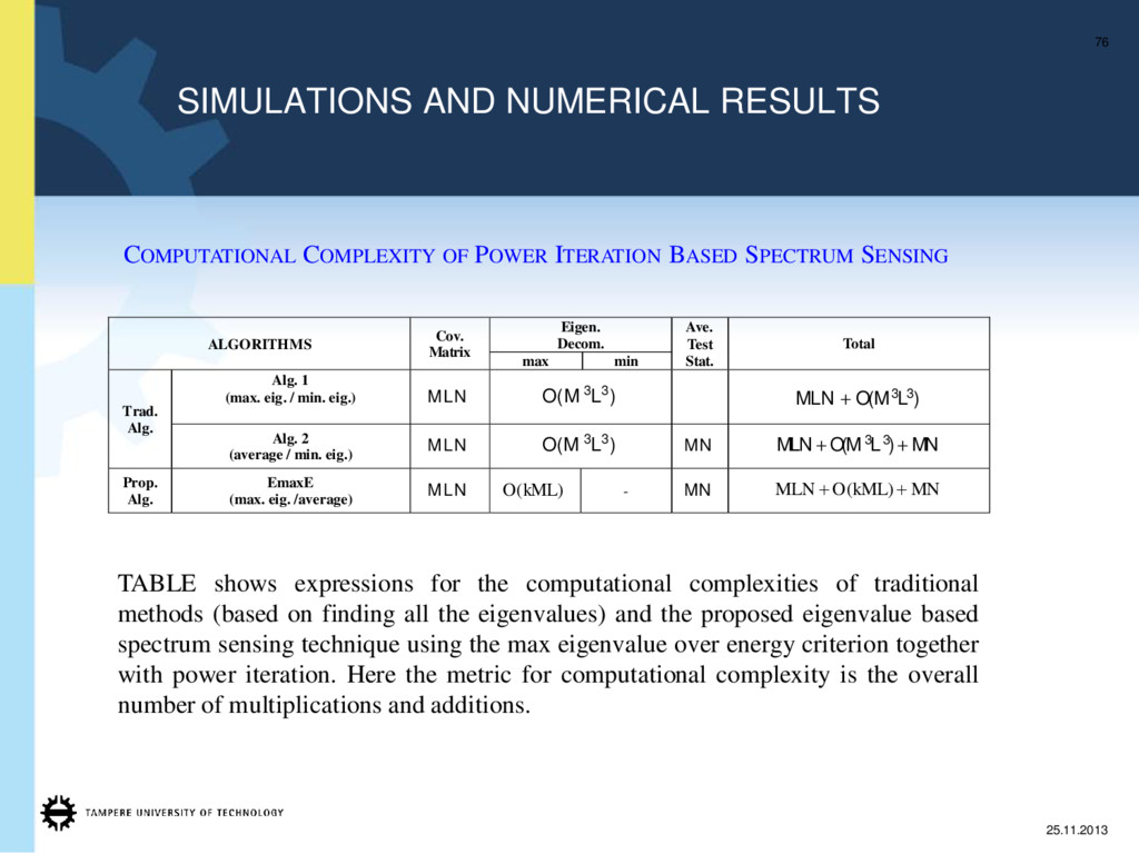 SIMULATIONS AND NUMERICAL RESULTS 76 25.11.2013...