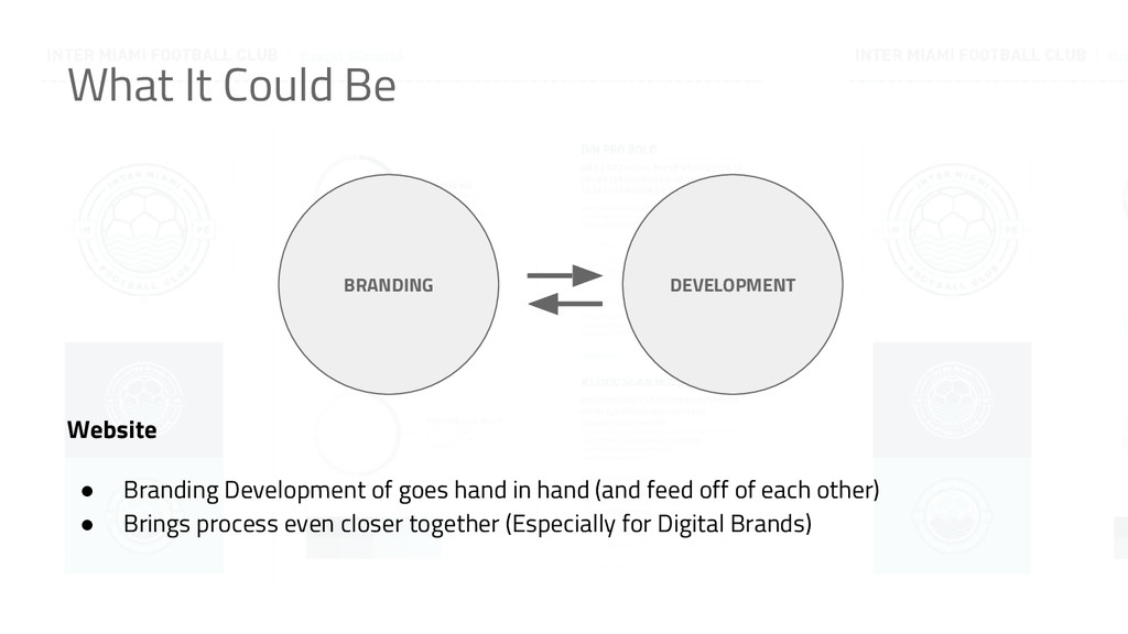 Website ● Branding Development of goes hand in ...