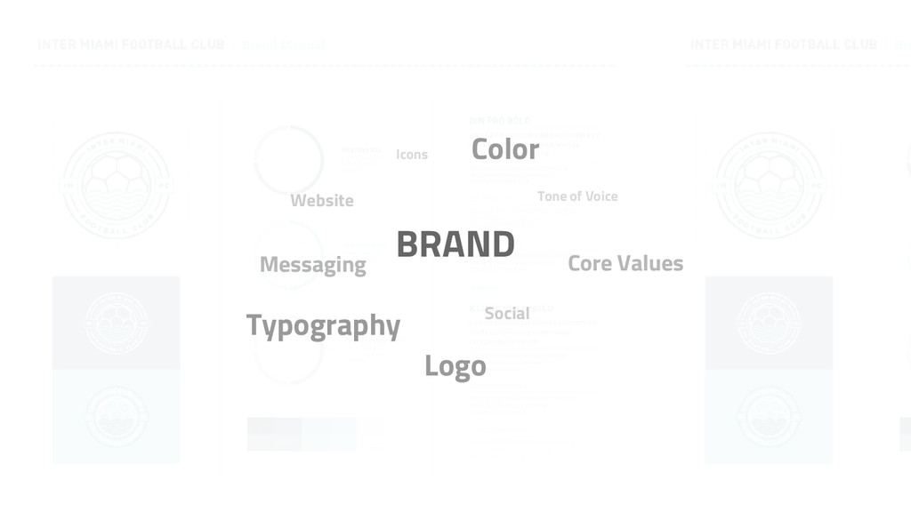 BRAND Typography Core Values Website Tone of Vo...