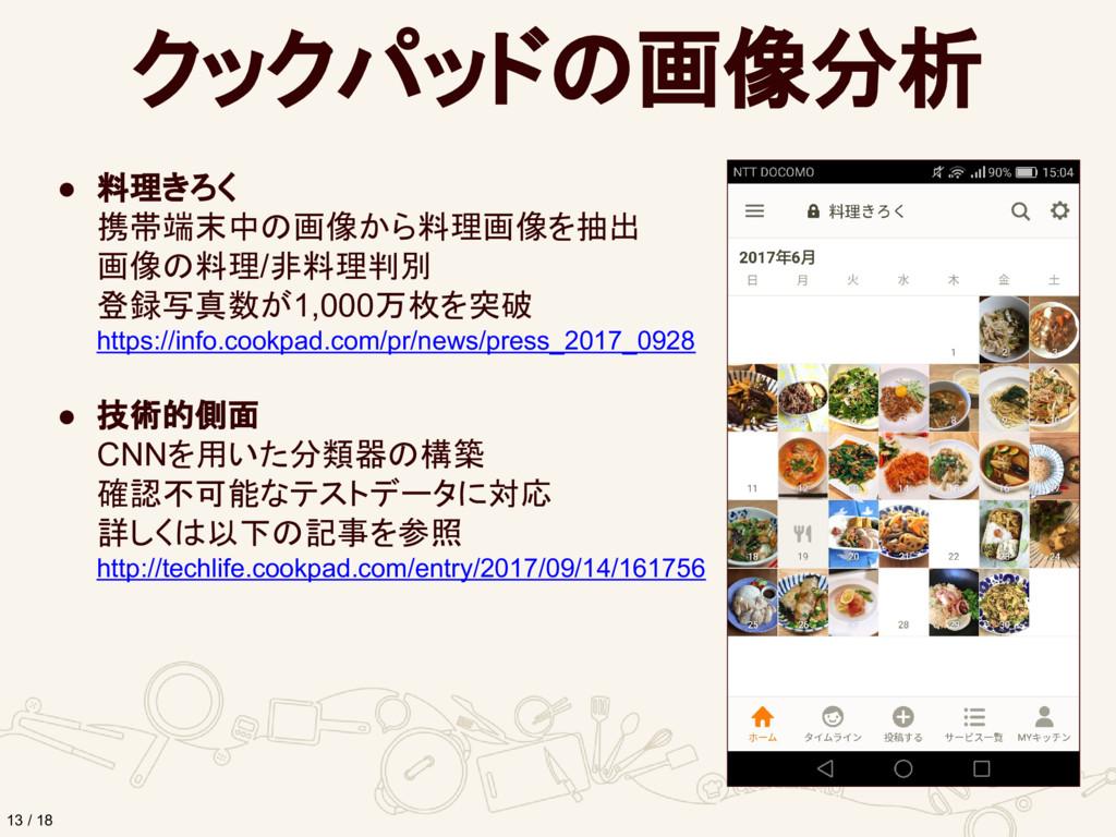 クックパッドの画像分析 ● 料理きろく 携帯端末中の画像から料理画像を抽出 画像の料理/非料理...